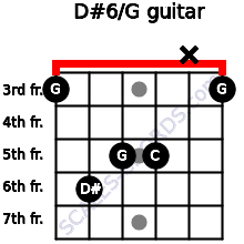 D#6/G for guitar on frets 3, 6, 5, 5, x, 3