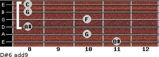 D#6(add9) for guitar on frets 11, 10, 8, 10, 8, 8