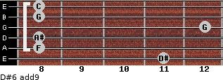 D#6(add9) for guitar on frets 11, 8, 8, 12, 8, 8