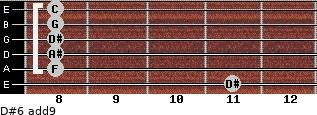 D#6(add9) for guitar on frets 11, 8, 8, 8, 8, 8