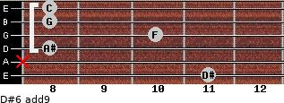 D#6(add9) for guitar on frets 11, x, 8, 10, 8, 8