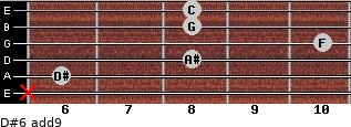 D#6(add9) for guitar on frets x, 6, 8, 10, 8, 8