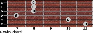 D#6b5 for guitar on frets 11, 10, 7, 8, 8, 8