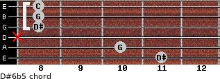 D#6b5 for guitar on frets 11, 10, x, 8, 8, 8