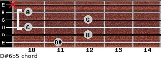 D#6b5 for guitar on frets 11, 12, 10, 12, 10, x