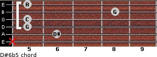 D#6b5 for guitar on frets x, 6, 5, 5, 8, 5