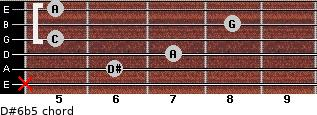 D#6b5 for guitar on frets x, 6, 7, 5, 8, 5