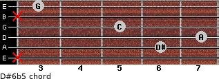 D#6b5 for guitar on frets x, 6, 7, 5, x, 3