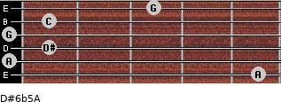 D#6b5/A for guitar on frets 5, 0, 1, 0, 1, 3
