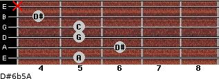 D#6b5/A for guitar on frets 5, 6, 5, 5, 4, x