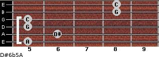 D#6b5/A for guitar on frets 5, 6, 5, 5, 8, 8