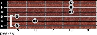 D#6b5/A for guitar on frets 5, 6, 5, 8, 8, 8