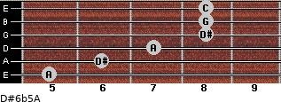 D#6b5/A for guitar on frets 5, 6, 7, 8, 8, 8