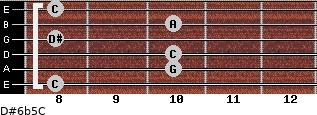 D#6b5/C for guitar on frets 8, 10, 10, 8, 10, 8