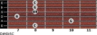 D#6b5/C for guitar on frets 8, 10, 7, 8, 8, 8