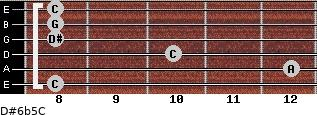 D#6b5/C for guitar on frets 8, 12, 10, 8, 8, 8