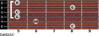 D#6b5/C for guitar on frets 8, 6, 5, 5, 8, 5