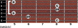D#6b5/C for guitar on frets 8, 6, 5, 8, 8, 5