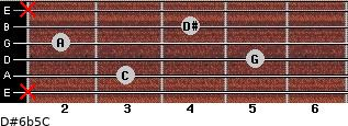 D#6b5/C for guitar on frets x, 3, 5, 2, 4, x