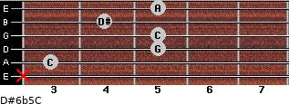 D#6b5/C for guitar on frets x, 3, 5, 5, 4, 5
