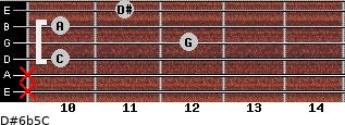 D#6b5/C for guitar on frets x, x, 10, 12, 10, 11