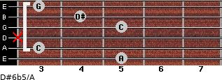 D#6b5/A for guitar on frets 5, 3, x, 5, 4, 3