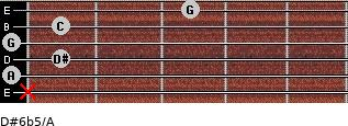 D#6b5/A for guitar on frets x, 0, 1, 0, 1, 3
