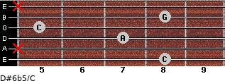 D#6b5/C for guitar on frets 8, x, 7, 5, 8, x