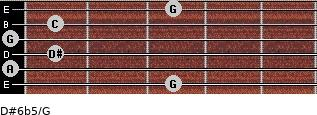 D#6b5/G for guitar on frets 3, 0, 1, 0, 1, 3