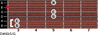D#6b5/G for guitar on frets 3, 3, 5, 5, x, 5