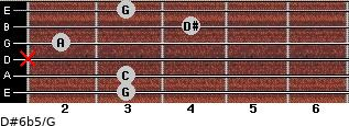 D#6b5/G for guitar on frets 3, 3, x, 2, 4, 3