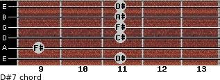 D#-7 for guitar on frets 11, 9, 11, 11, 11, 11