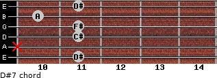 D#º7 for guitar on frets 11, x, 11, 11, 10, 11