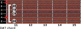 D#-7 for guitar on frets 11, x, 11, 11, 11, x
