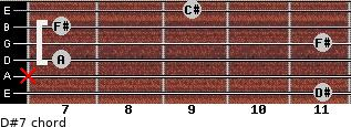 D#º7 for guitar on frets 11, x, 7, 11, 7, 9