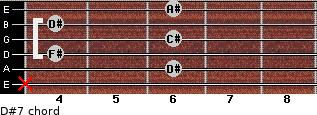 D#-7 for guitar on frets x, 6, 4, 6, 4, 6