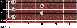 D#7 for guitar on frets x, 6, 8, 6, 8, 6