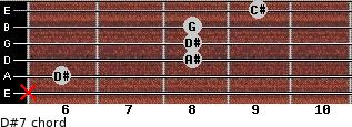 D#7 for guitar on frets x, 6, 8, 8, 8, 9