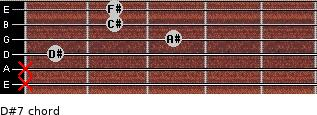 D#-7 for guitar on frets x, x, 1, 3, 2, 2