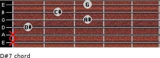 D#7 for guitar on frets x, x, 1, 3, 2, 3