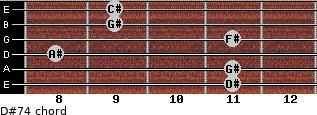 D#-7/4 for guitar on frets 11, 11, 8, 11, 9, 9