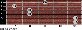 D#-7/4 for guitar on frets 11, 11, 8, 8, 7, 9
