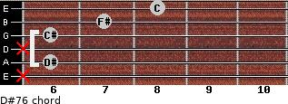 D#-7/6 for guitar on frets x, 6, x, 6, 7, 8