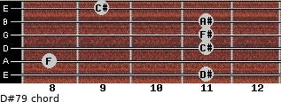 D#-7/9 for guitar on frets 11, 8, 11, 11, 11, 9
