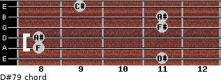 D#-7/9 for guitar on frets 11, 8, 8, 11, 11, 9