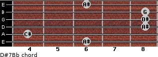 D#7/Bb for guitar on frets 6, 4, 8, 8, 8, 6