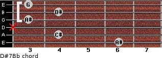 D#7/Bb for guitar on frets 6, 4, x, 3, 4, 3