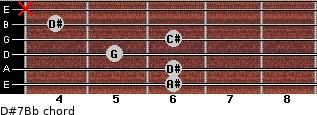 D#7/Bb for guitar on frets 6, 6, 5, 6, 4, x