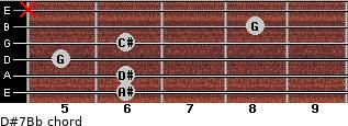 D#7/Bb for guitar on frets 6, 6, 5, 6, 8, x