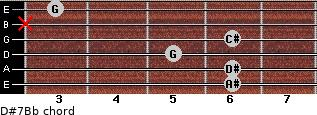 D#7/Bb for guitar on frets 6, 6, 5, 6, x, 3
